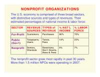 Nonprofit Organizations-ORGANIZATIONS AND SOCIETY-Lecture-Sociology