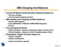 IMS Charging Architecture-IP MultiMedia Subsystem-Lecture Slides