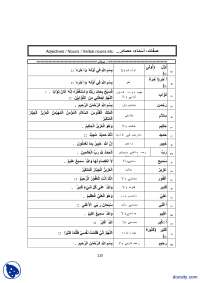 Adjectives Nouns Verbal Nouns-Learn Quran And Common Arabic Words-Handout