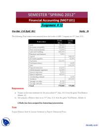 Purchases, Sales And Creditors-Accountancy, Banking and Business Administration-Assignment