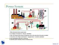 Overview of Power Generation-Energy, Power Grid, Distribution and Utilization-Lecture Slides