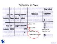 Technology Vs Power-Turbomecines-Lecture Slides