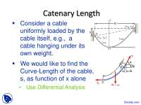 Catenary Length - Computational Methods - Lecture Slides